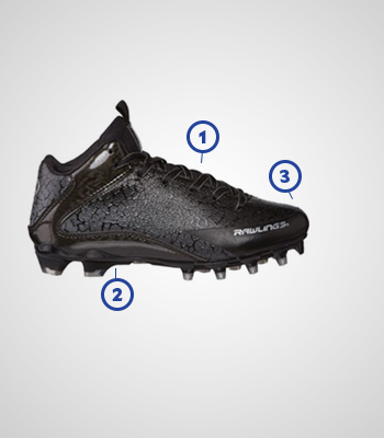 df339ff3251 1- The Upper: Typically crafted out of leather or synthetic leather, uppers  are made to withstand regular use out on the field. Uppers have strong  laces and ...